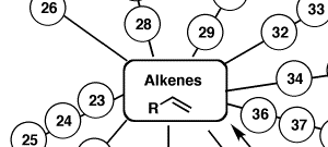 Synthesis (4) – Reactions of Alkenes