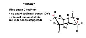 Ring Strain in Cyclopentane and Cyclohexane