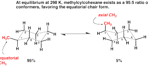Substituted Cyclohexanes – Equatorial vs Axial