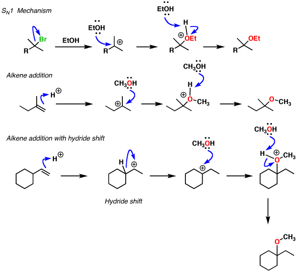alkene fron an alcohol cyclohexene synthesis Organic chemistry: alkene addition reactions addition of hx, with or without peroxides addition of sulfuric acid and water (hydration) addition of bh3.