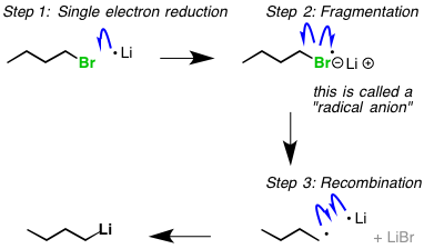 alkenyl halide